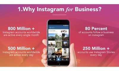7 B2B E-Commerce Strategies Using Instagram
